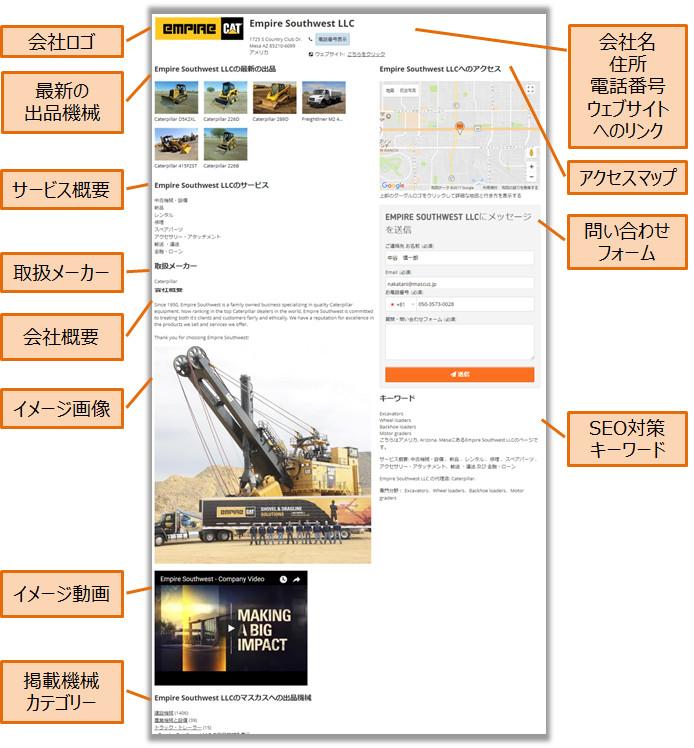 企業マップ